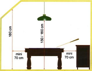 ergonomie des tables de billard plaisance. Black Bedroom Furniture Sets. Home Design Ideas
